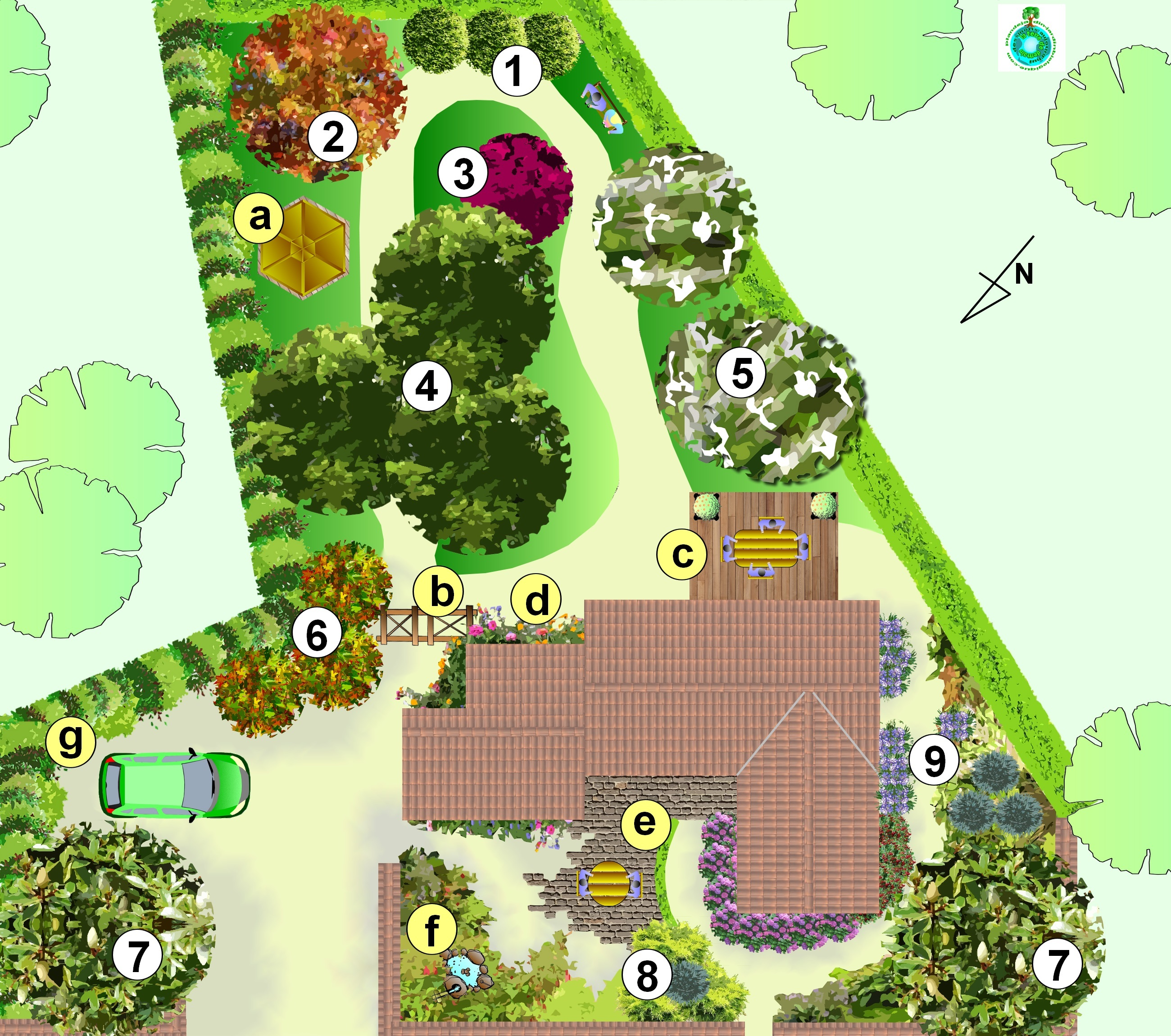 Exemple plan jardin mod le d 39 am nagement paysag page for Faire un plan de jardin