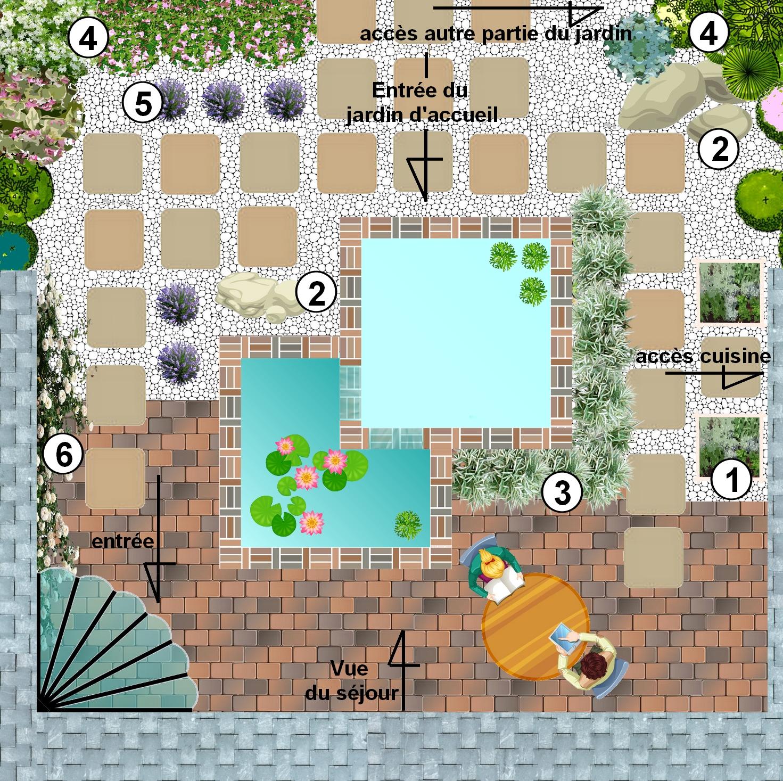 jardin aromatique plan. Black Bedroom Furniture Sets. Home Design Ideas