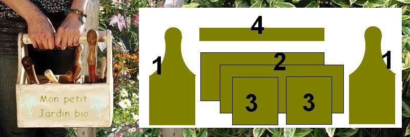 des id es de d coration du jardin bio avec de la r cup 39. Black Bedroom Furniture Sets. Home Design Ideas