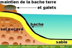 Bassin De Jardin Bache - Amazing Home Ideas - freetattoosdesign.us