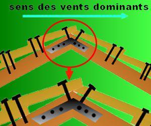 Plan Cabane Bois De Jardin Abri Jardin Bois Cabanes A Outils Cabane Enfant