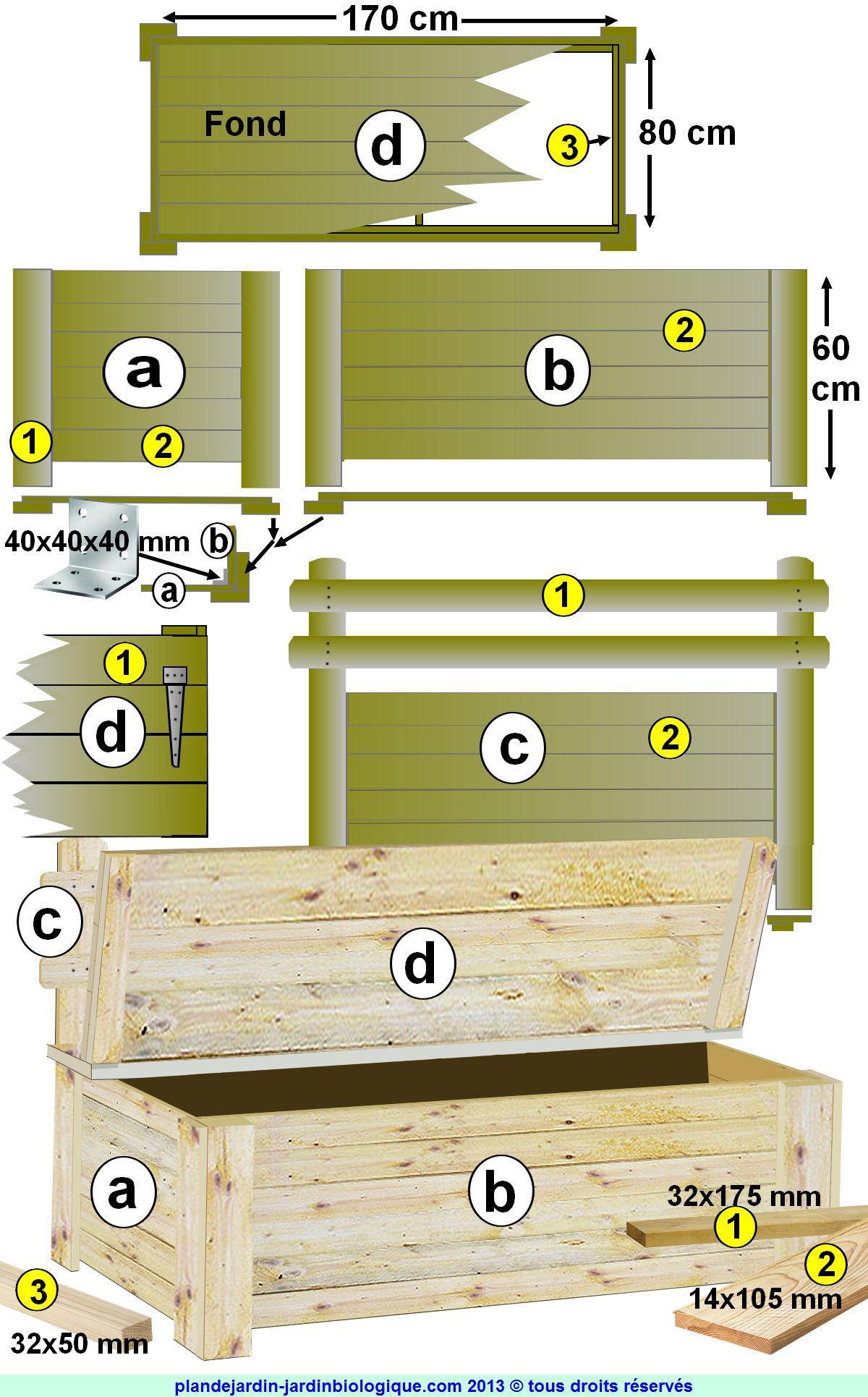 Fabriquer Un Banc D Angle faire un coffre de jardin : plan de montage