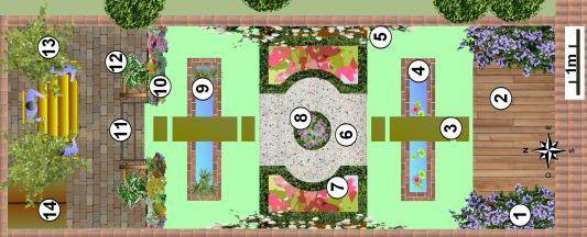 Plan De Jardin Troit Cr Er Un Jardin En Longueur