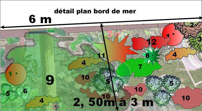 Cr er un jardin de bord de mer jardin des embruns for Plan de jardin en ligne