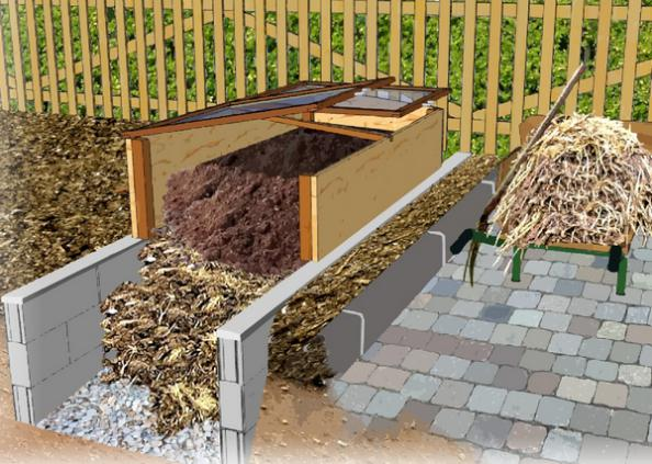 Couche ch ssis jardin couches chaudes jardin bio - Symptome d une fausse couche precoce ...
