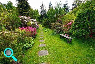 Créer Un Jardin à Langlaise Plan