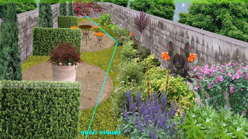 Amenagement jardin en longueur id es de design d 39 int rieur for Jardin etroit