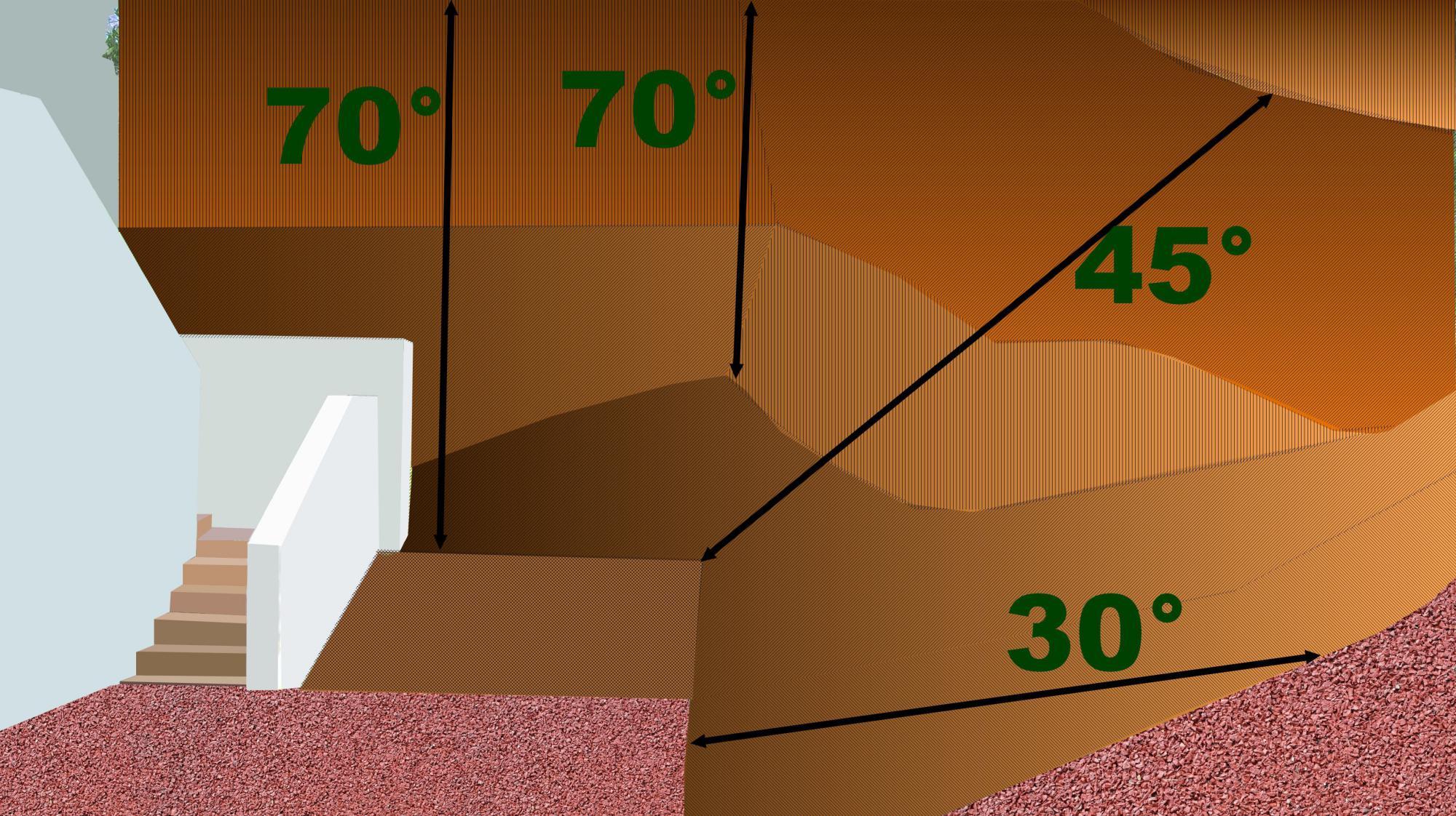 Sur les plans et montages suivants nous avons pris lexemple dun jardin à pente abrupte pour vous montrer que même de tels terrains peuvent être aménagés