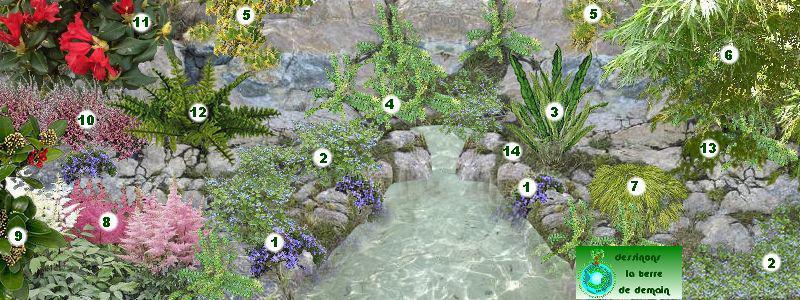 Rocaille Ombre creer une rocaille: rocaille de fleurs: rocaille plantes vivaces