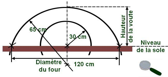 Construction d 39 un four bois au jardin avec plans - Plan de four a pain exterieur ...