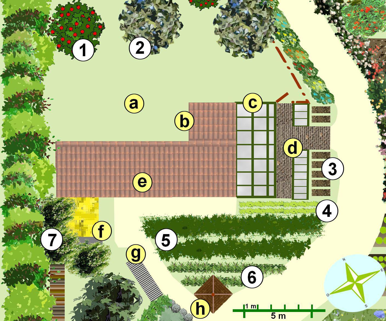 Cr er un jardin en permaculture plan for Permaculture petit jardin