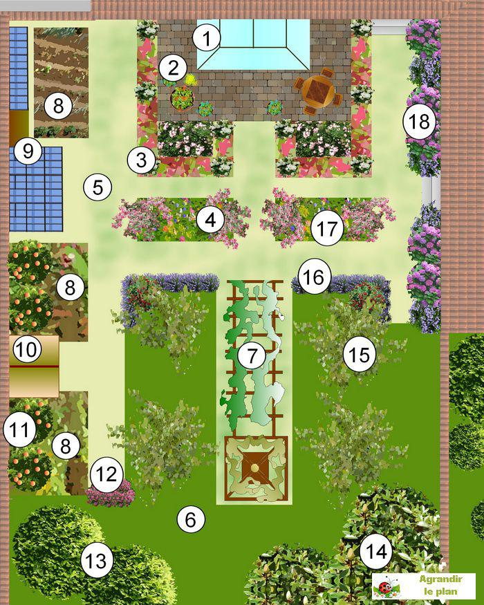 Le jardin vintage exemple avec un plan for Plan de jardin en ligne
