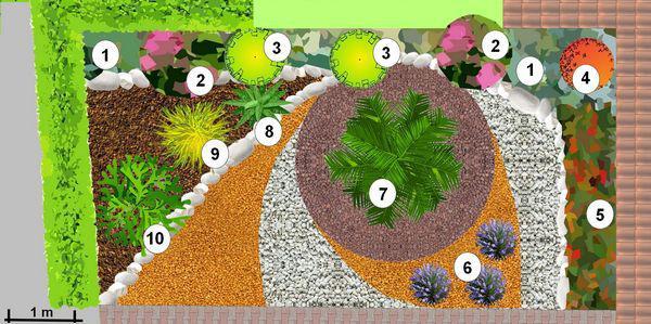 Jardin min ral cr er un jardin de gravier for Dessiner son jardin paysager