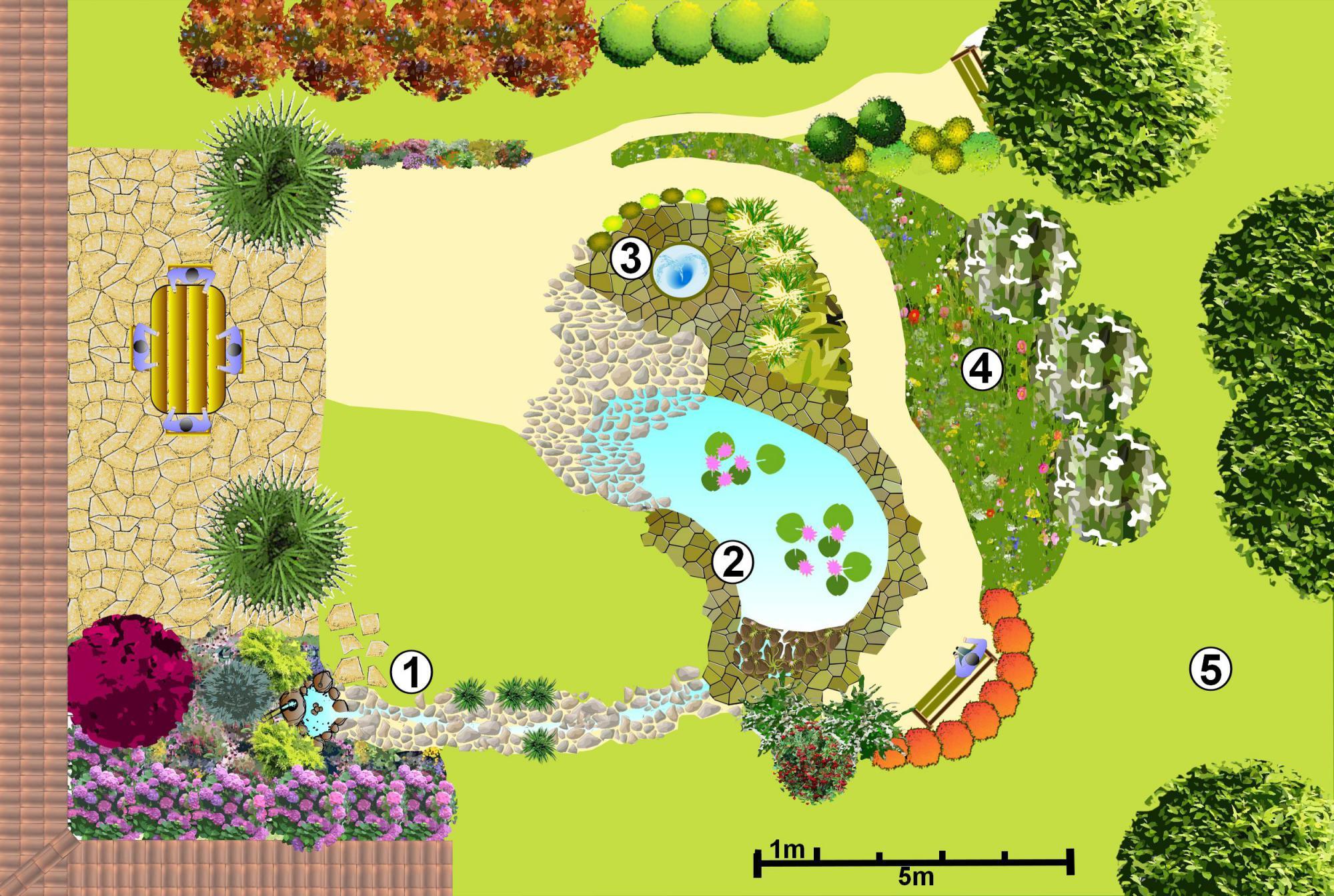 cr er un jardin d 39 eau plan de jardin d 39 eau. Black Bedroom Furniture Sets. Home Design Ideas