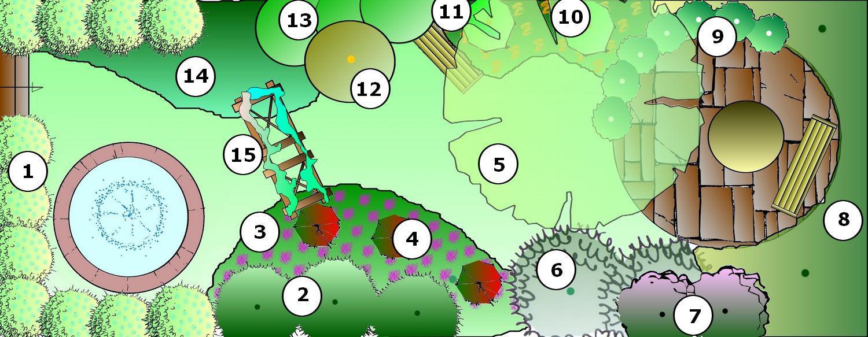 Plan de jardin troit cr er un jardin en longueur for Exemple de plan de jardin