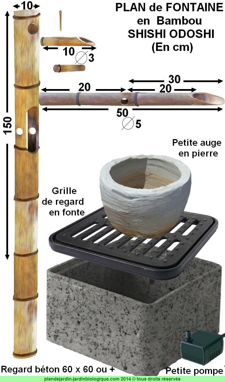 Comment Construire Une Fontaine Exterieure faire une fontaine en bambou : plan de montage d'un shishi