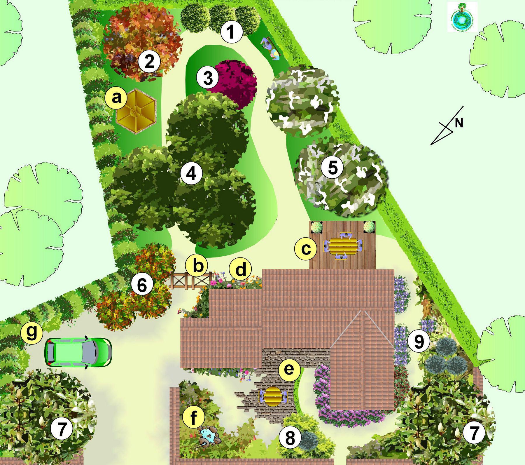 Cr er un jardin avec des grands arbres plan d 39 am nagement - Creer un bassin d ornement avignon ...