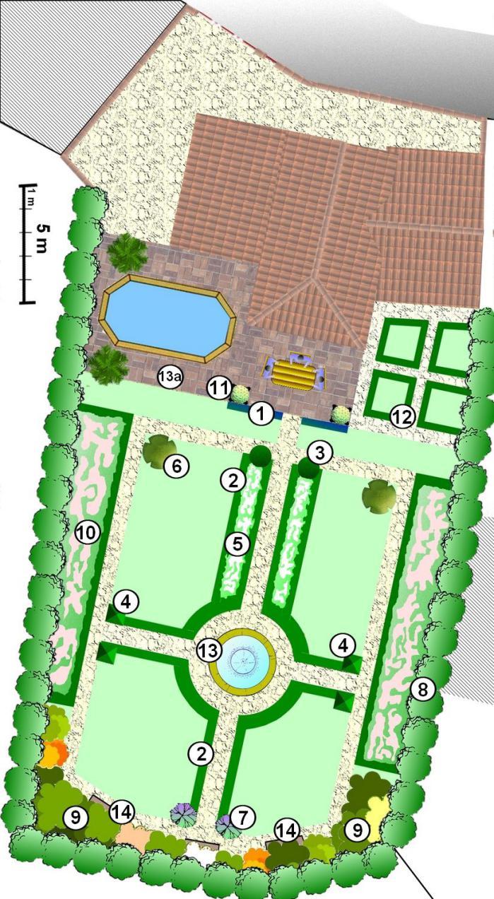 Jardin italien cr er un jardin classique l 39 italienne - Jardin a l italienne ...