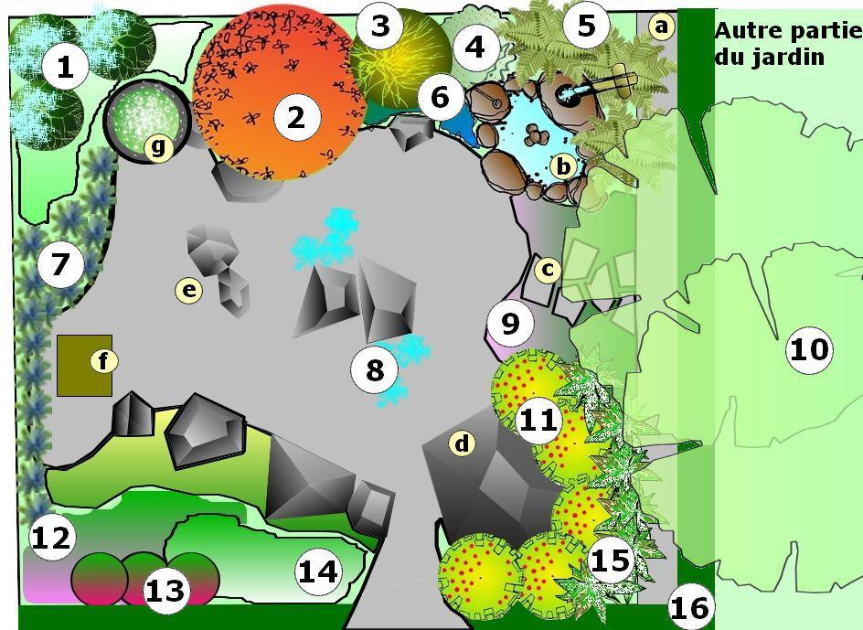 Plan De Jardin   Jardin Biologique