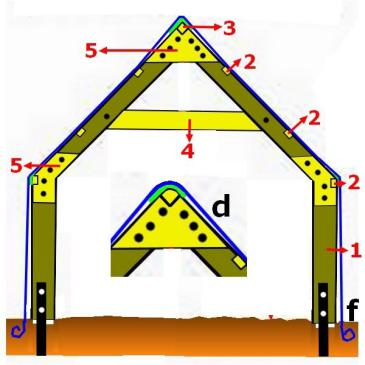 Construire une serre en bois: plan de construction:
