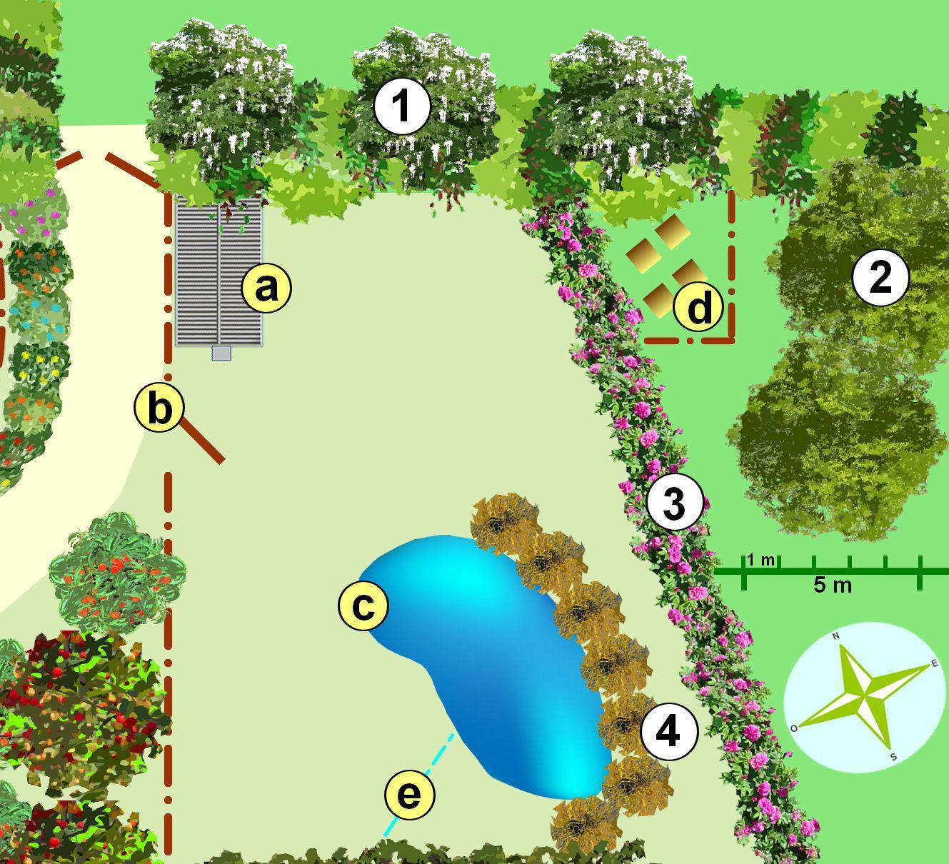 Cr er un jardin en permaculture plan for Plan amenagement jardin anglais