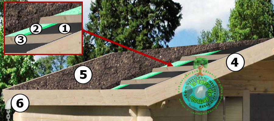 fleurir le toit d 39 une cabane de jardin. Black Bedroom Furniture Sets. Home Design Ideas