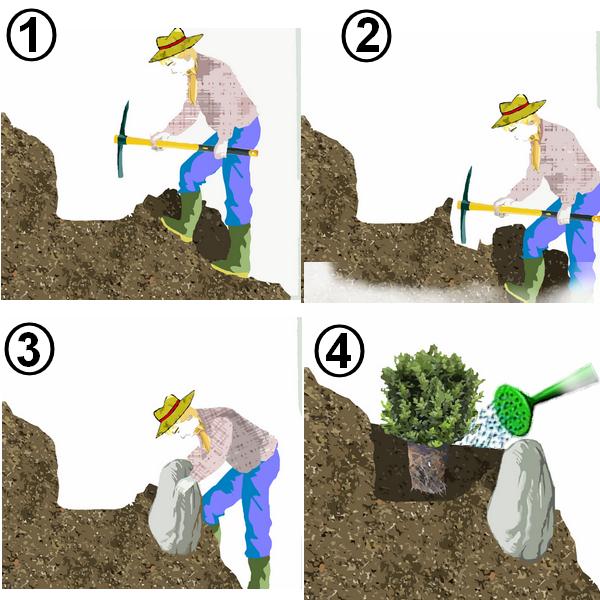 Faire une rocaille en pente - Faire une chape en pente ...
