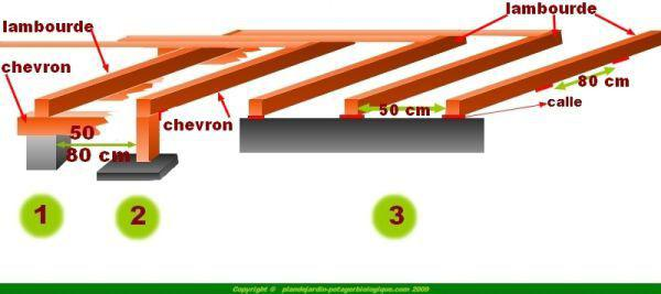 guide de pose dune terrasse en lames de bois ou composite - Pose D Une Terrasse En Bois Sur Sol Meuble